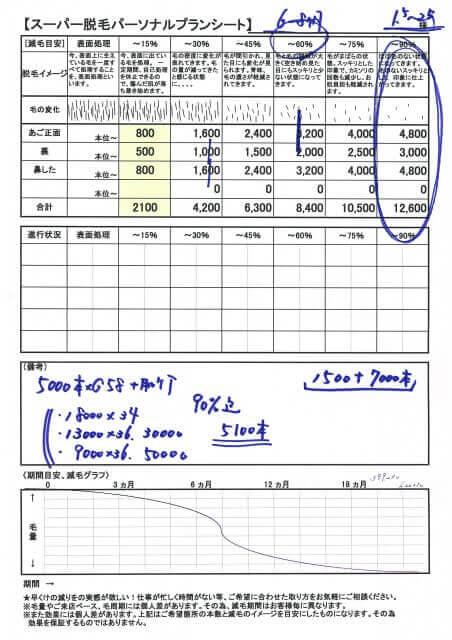 メンズtbc価格推移グラフ