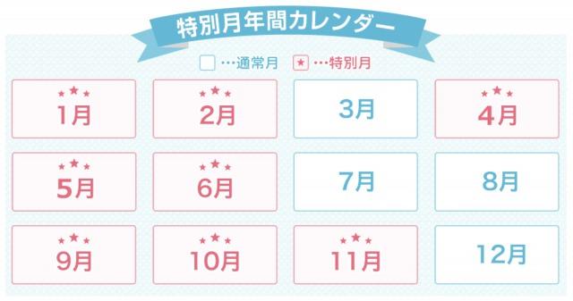湘南美容クリニック特別月カレンダー